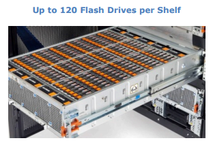 120 drives per shelf